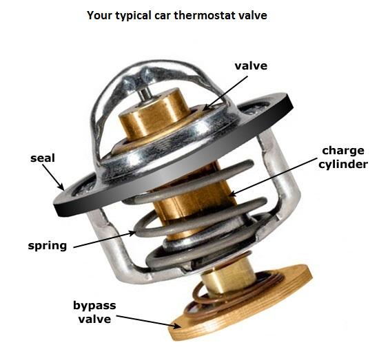 Car Thermostat